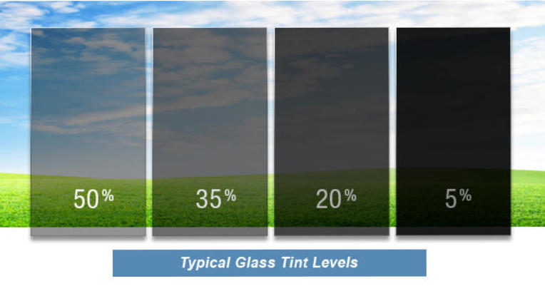 glazing tint levels